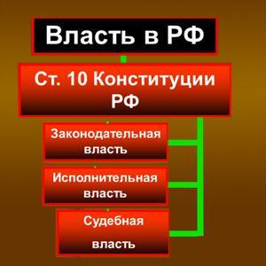 Органы власти Гороховца
