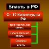 Органы власти в Гороховце